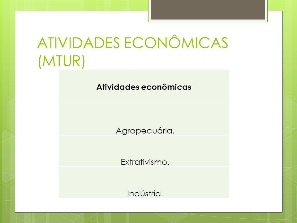 ATIVIDADES ECONÔMICAS (MTUR) Atividades econômicas Agropecuária. Extrativismo. Indústria.