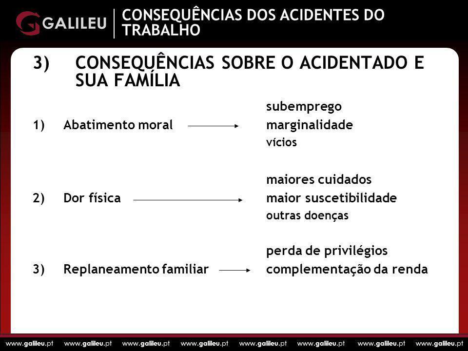 www. galileu.pt www. galileu.pt www. galileu.pt www. galileu.pt subemprego 1)Abatimento moral marginalidade vícios maiores cuidados 2)Dor física maior