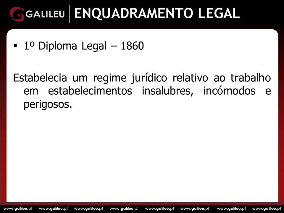www. galileu.pt www. galileu.pt www. galileu.pt www. galileu.pt ENQUADRAMENTO LEGAL 1º Diploma Legal – 1860 Estabelecia um regime jurídico relativo ao