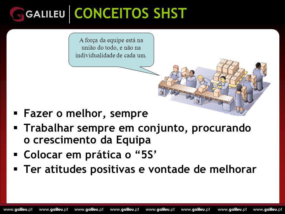 www. galileu.pt www. galileu.pt www. galileu.pt www. galileu.pt Fazer o melhor, sempre Trabalhar sempre em conjunto, procurando o crescimento da Equip