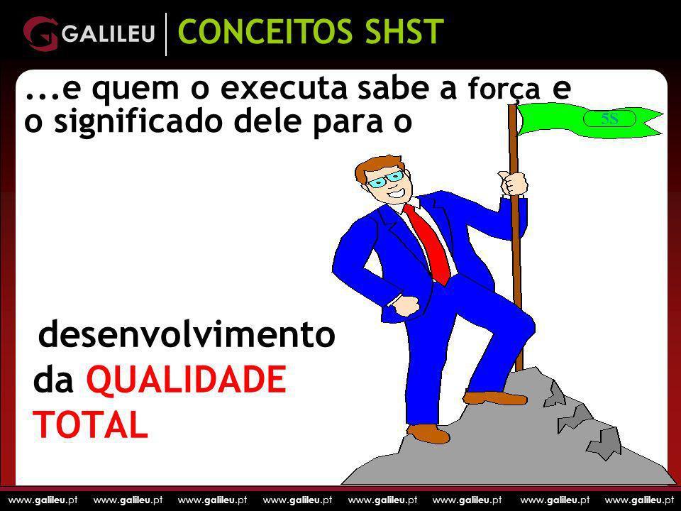 www. galileu.pt www. galileu.pt www. galileu.pt www. galileu.pt...e quem o executa sabe a força e o significado dele para o desenvolvimento da QUALIDA