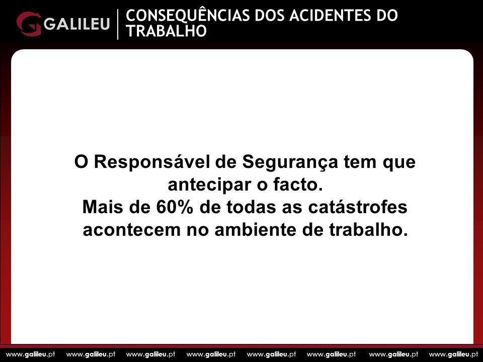 www. galileu.pt www. galileu.pt www. galileu.pt www. galileu.pt CONSEQUÊNCIAS DOS ACIDENTES DO TRABALHO O Responsável de Segurança tem que antecipar o