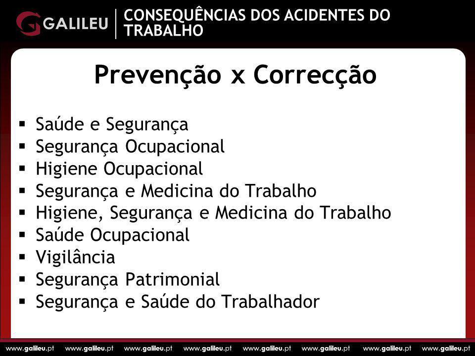 www. galileu.pt www. galileu.pt www. galileu.pt www. galileu.pt Prevenção x Correcção Saúde e Segurança Segurança Ocupacional Higiene Ocupacional Segu