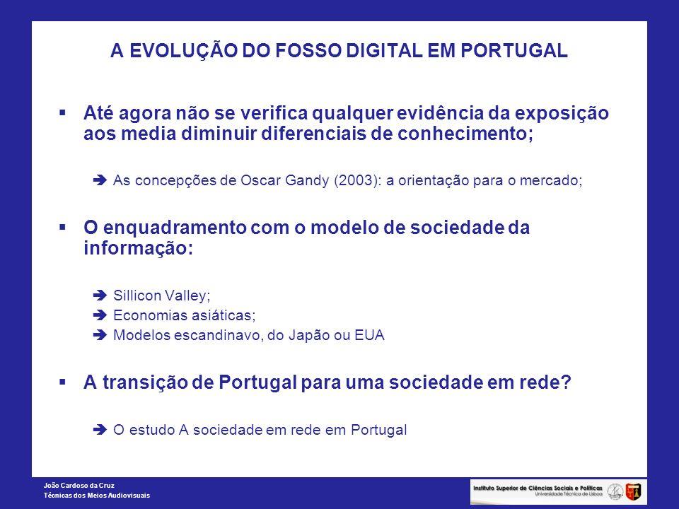 João Cardoso da Cruz Técnicas dos Meios Audiovisuais A EVOLUÇÃO DO FOSSO DIGITAL EM PORTUGAL Até agora não se verifica qualquer evidência da exposição