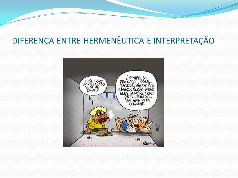 DIFERENÇA ENTRE HERMENÊUTICA E INTERPRETAÇÃO