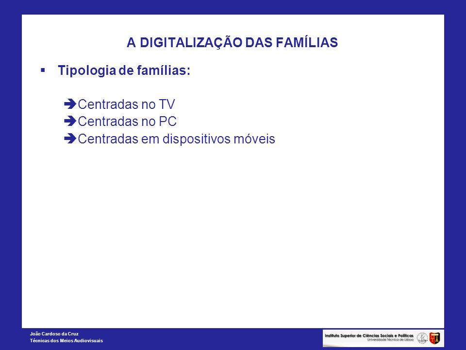 João Cardoso da Cruz Técnicas dos Meios Audiovisuais A DIGITALIZAÇÃO DAS FAMÍLIAS Tipologia de famílias: Centradas no TV Centradas no PC Centradas em dispositivos móveis