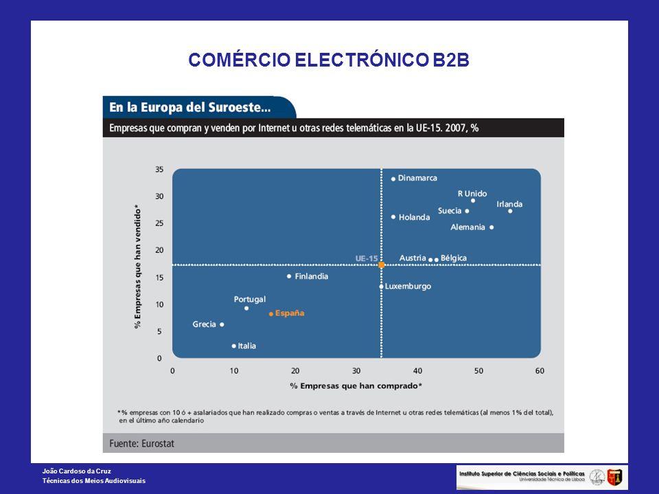 João Cardoso da Cruz Técnicas dos Meios Audiovisuais COMÉRCIO ELECTRÓNICO B2B