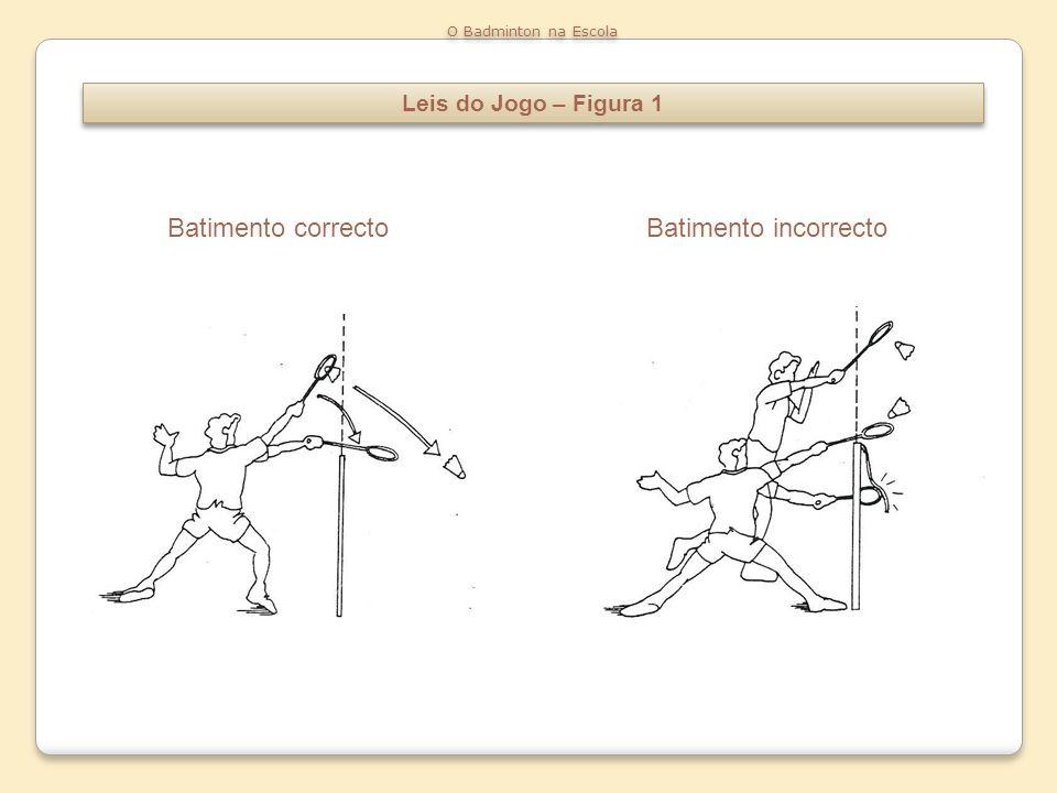 Leis do Jogo – Figura 2 O Badminton na Escola Obstrução: AB O jogador B tenta impedir com a sua raquete, que o jogador A realize um batimento legal