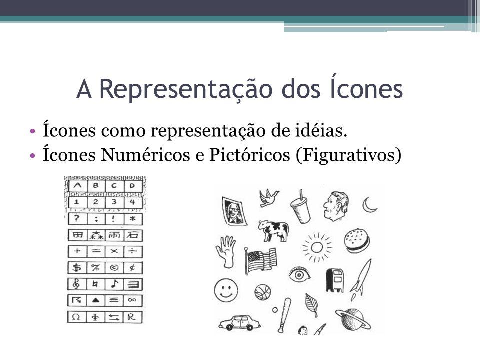 A Representação dos Ícones Ícones como representação de idéias. Ícones Numéricos e Pictóricos (Figurativos)