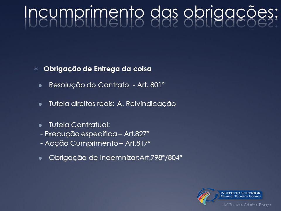 Obrigação de Entrega da coisa Resolução do Contrato - Art.