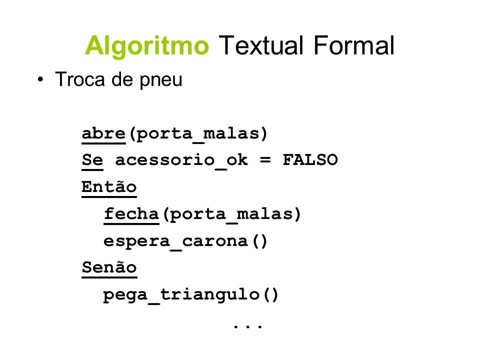Troca de pneu abre(porta_malas) Se acessorio_ok = FALSO Então fecha(porta_malas) espera_carona() Senão pega_triangulo()... Algoritmo Textual Formal