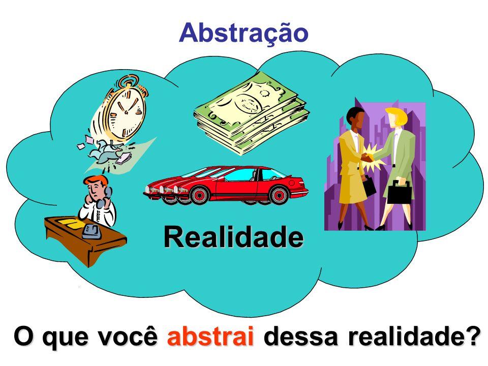 Abstração Realidade O que você abstrai dessa realidade?
