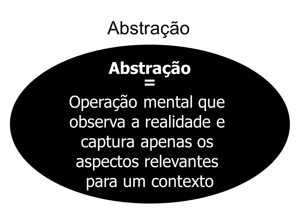 Abstração = Operação mental que observa a realidade e captura apenas os aspectos relevantes para um contexto