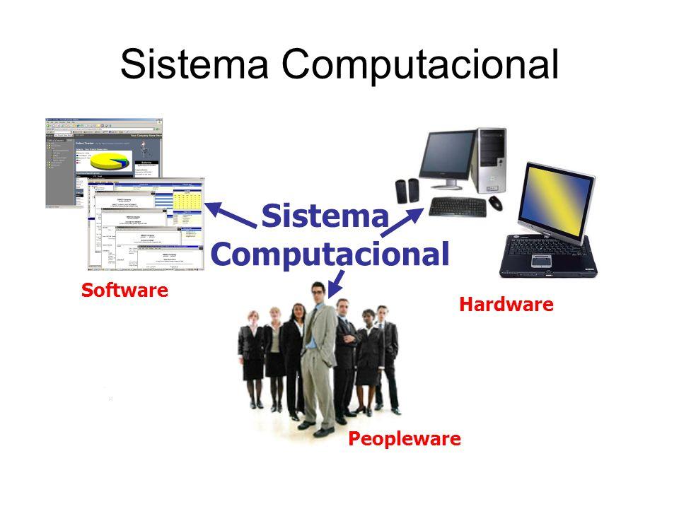 Sistema Computacional Sistema Computacional Software Hardware Peopleware