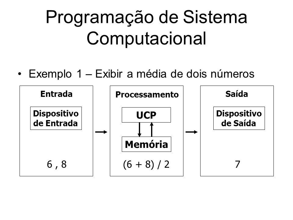 Programação de Sistema Computacional Exemplo 1 – Exibir a média de dois números Processamento EntradaSaída Dispositivo de Entrada Dispositivo de Saída