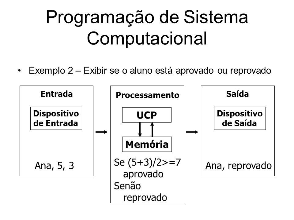 Programação de Sistema Computacional Exemplo 2 – Exibir se o aluno está aprovado ou reprovado Processamento EntradaSaída Dispositivo de Entrada Dispos