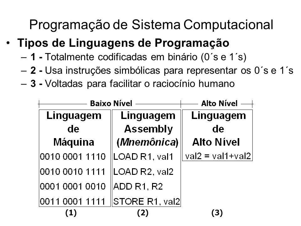 Programação de Sistema Computacional Tipos de Linguagens de Programação –1 - Totalmente codificadas em binário (0´s e 1´s) –2 - Usa instruções simbóli