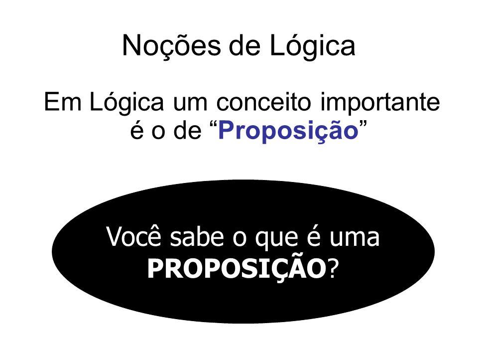 Noções de Lógica Em Lógica um conceito importante é o de Proposição Você sabe o que é uma PROPOSIÇÃO?