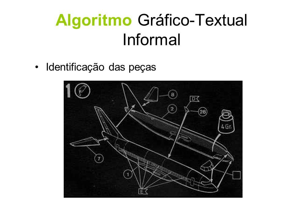 Lógica de Programação & Algoritmo Algoritmo para ligar de um telefone público – Repetição E se o telefone chamado estiver com defeito.
