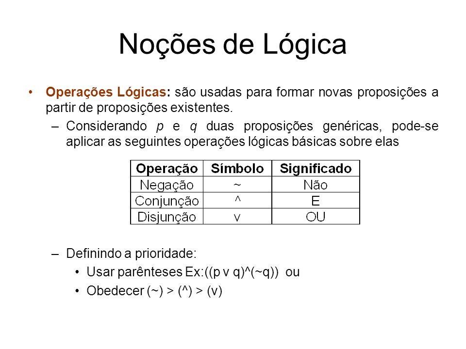 Noções de Lógica Operações Lógicas: são usadas para formar novas proposições a partir de proposições existentes. –Considerando p e q duas proposições