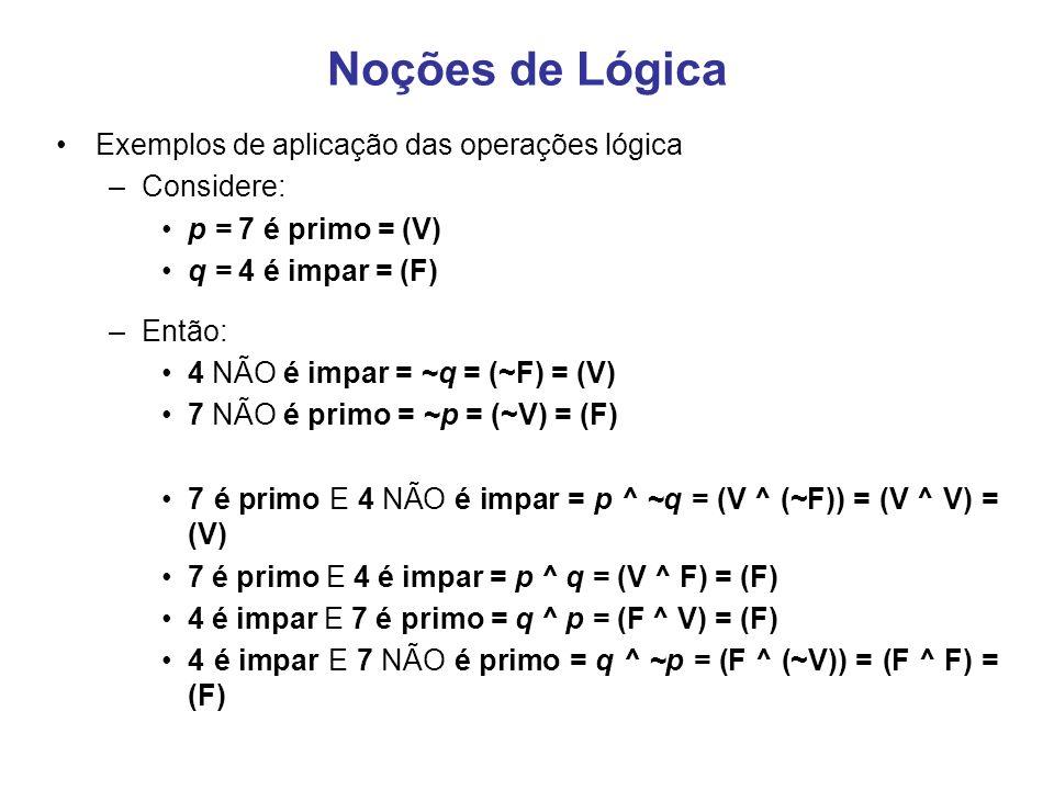 Noções de Lógica Exemplos de aplicação das operações lógica –Considere: p = 7 é primo = (V) q = 4 é impar = (F) –Então: 4 NÃO é impar = ~q = (~F) = (V