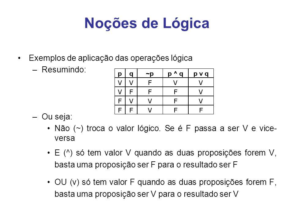 Noções de Lógica Exemplos de aplicação das operações lógica –Resumindo: –Ou seja: Não (~) troca o valor lógico. Se é F passa a ser V e vice- versa E (
