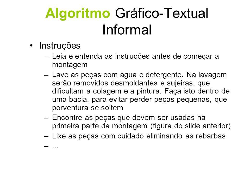 Instruções Delimitadoras Servem para especificar o início e o fim do algoritmo. início... fim