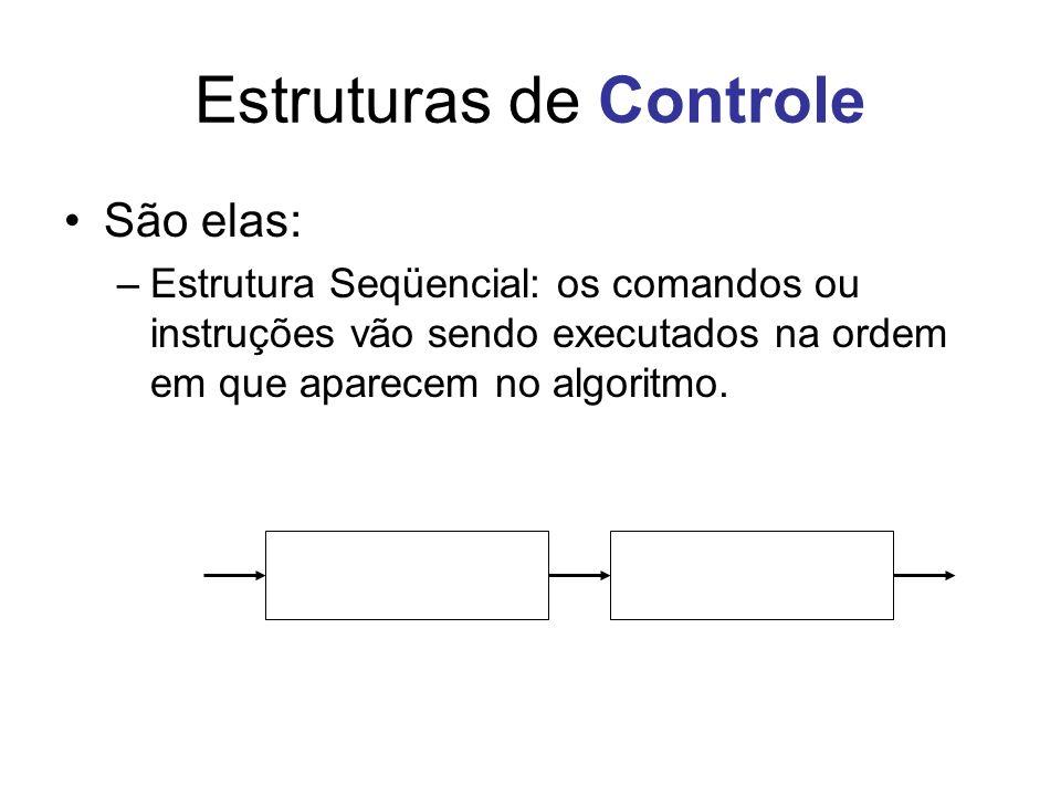 Estruturas de Controle São elas: –Estrutura Seqüencial: os comandos ou instruções vão sendo executados na ordem em que aparecem no algoritmo.