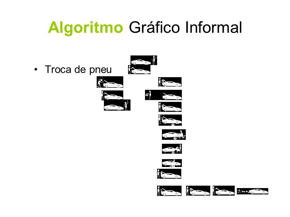 Troca de pneu Algoritmo Gráfico Informal