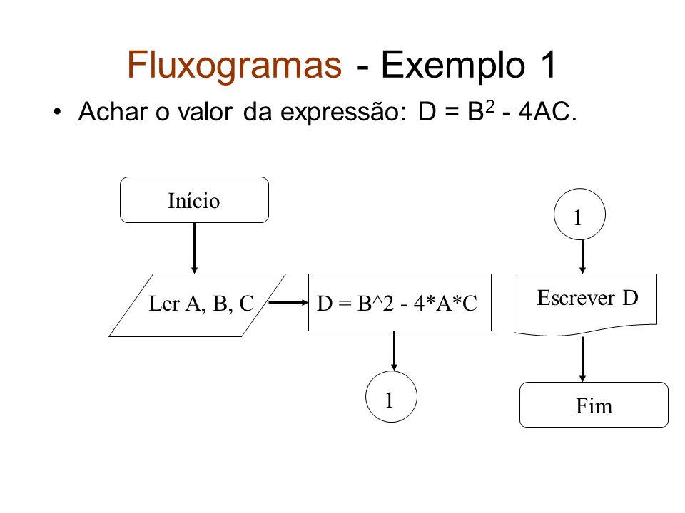 Fluxogramas - Exemplo 1 Achar o valor da expressão: D = B 2 - 4AC. Início Ler A, B, CD = B^2 - 4*A*C 1 1 Escrever D Fim