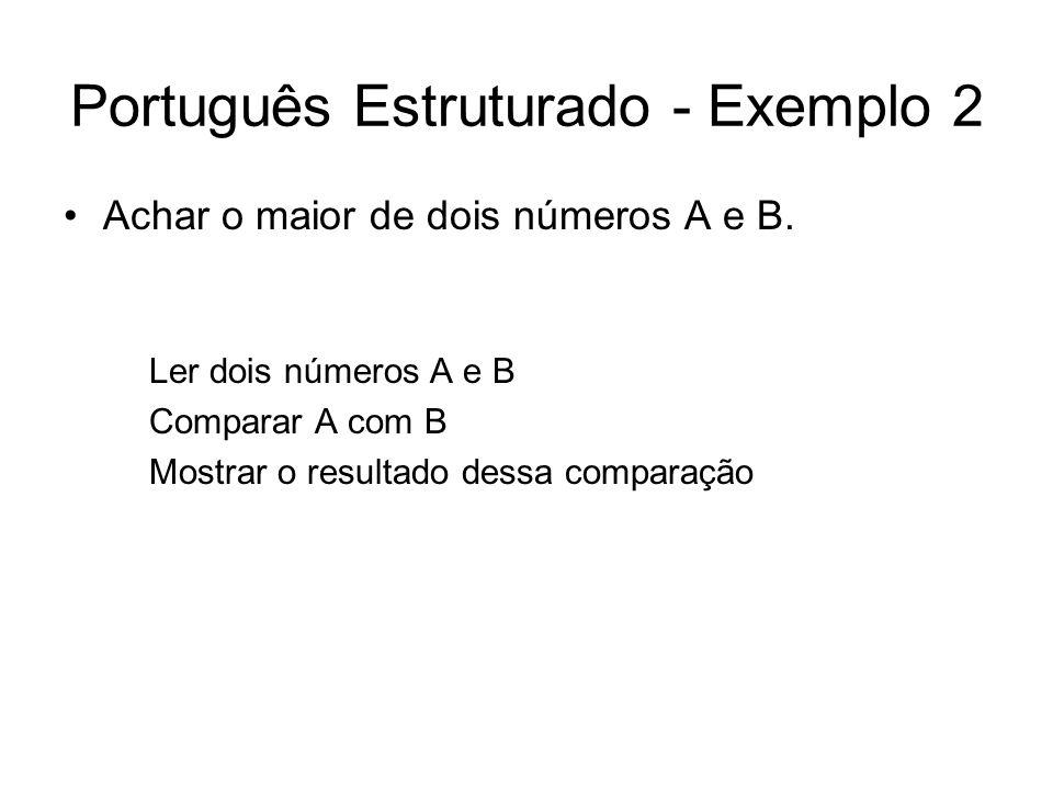 Português Estruturado - Exemplo 2 Achar o maior de dois números A e B. Ler dois números A e B Comparar A com B Mostrar o resultado dessa comparação