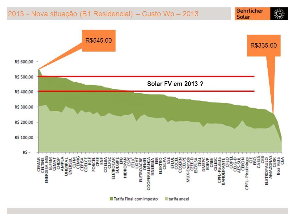 2013 - Nova situação (B1 Residencial) – Custo Wp – 2013 R$545,00 R$335,00 Solar FV em 2013 ?