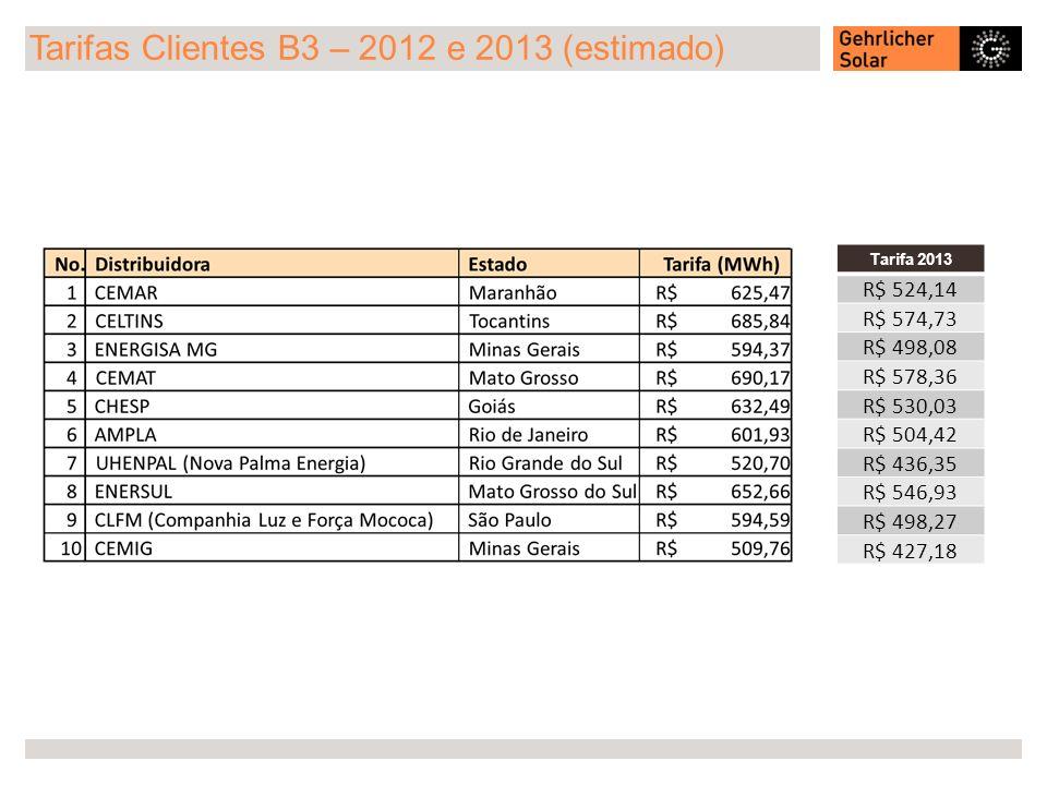Tarifas Clientes B3 – 2012 e 2013 (estimado) Tarifa 2013 R$ 524,14 R$ 574,73 R$ 498,08 R$ 578,36 R$ 530,03 R$ 504,42 R$ 436,35 R$ 546,93 R$ 498,27 R$