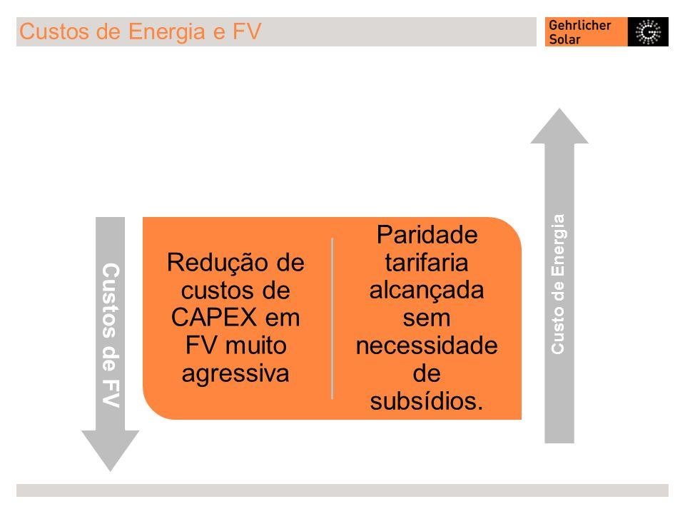 Custos de Energia e FV Paridade tarifaria alcançada sem necessidade de subsídios. Redução de custos de CAPEX em FV muito agressiva Custo de Energia Cu