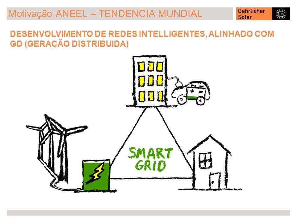 Motivação ANEEL – TENDENCIA MUNDIAL DESENVOLVIMENTO DE REDES INTELLIGENTES, ALINHADO COM GD (GERAÇÃO DISTRIBUIDA)
