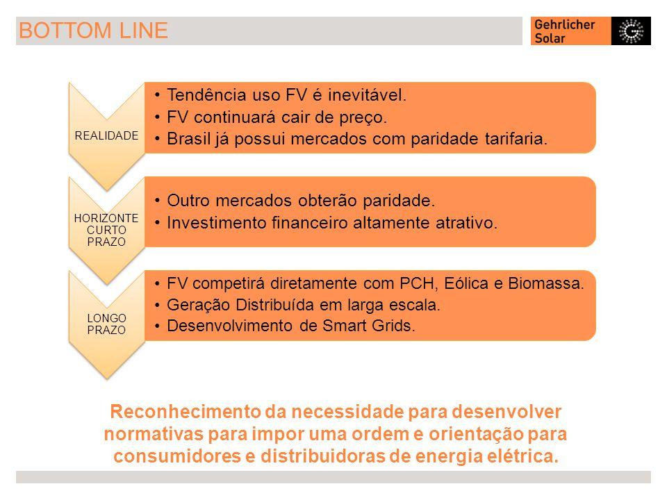 BOTTOM LINE Reconhecimento da necessidade para desenvolver normativas para impor uma ordem e orientação para consumidores e distribuidoras de energia