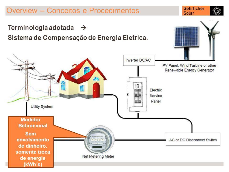 Overview – Conceitos e Procedimentos Terminologia adotada Sistema de Compensação de Energia Eletrica. Medidor Bidirecional Sem envolvimento de dinheir