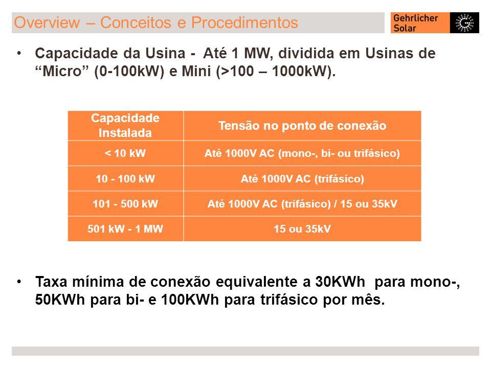 Overview – Conceitos e Procedimentos Capacidade da Usina - Até 1 MW, dividida em Usinas de Micro (0-100kW) e Mini (>100 – 1000kW). Taxa mínima de cone