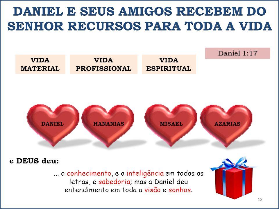 Daniel 1:17 DANIELHANANIASMISAELAZARIAS VIDA MATERIAL VIDA PROFISSIONAL VIDA ESPIRITUAL e DEUS deu:... o conhecimento, e a inteligência em todas as le