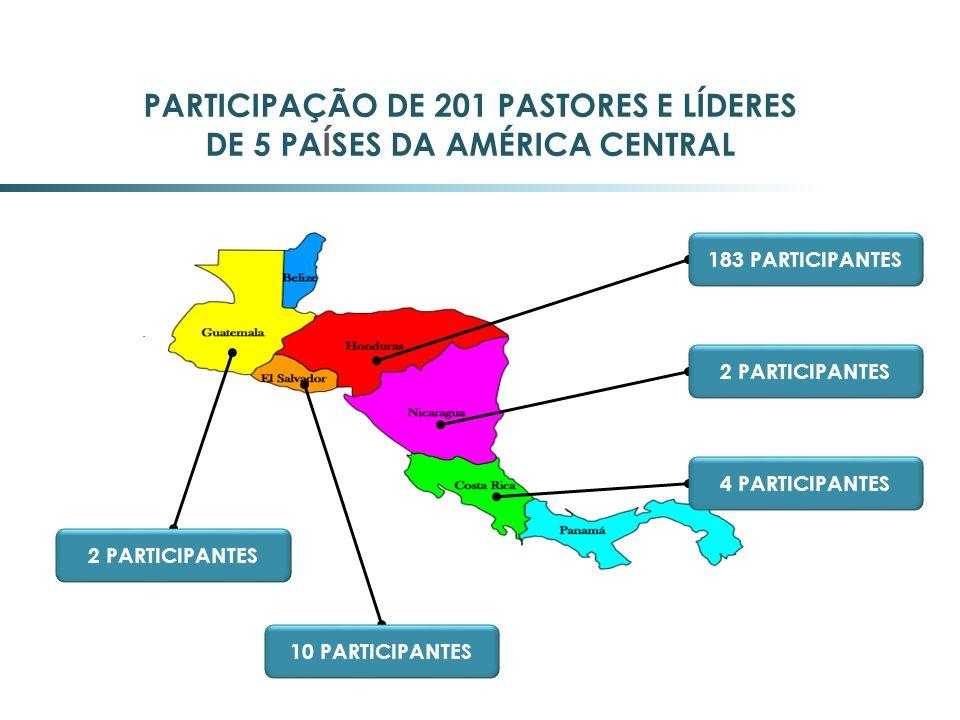 PARTICIPAÇÃO DE 201 PASTORES E LÍDERES DE 5 PAÍSES DA AMÉRICA CENTRAL 183 PARTICIPANTES 2 PARTICIPANTES 4 PARTICIPANTES 10 PARTICIPANTES 2 PARTICIPANT