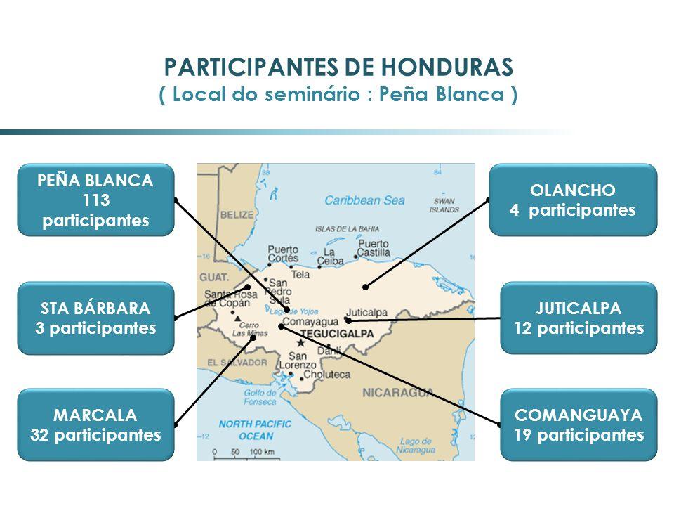 PARTICIPANTES DE HONDURAS ( Local do seminário : Peña Blanca ) STA BÁRBARA 3 participantes MARCALA 32 participantes PEÑA BLANCA 113 participantes OLAN