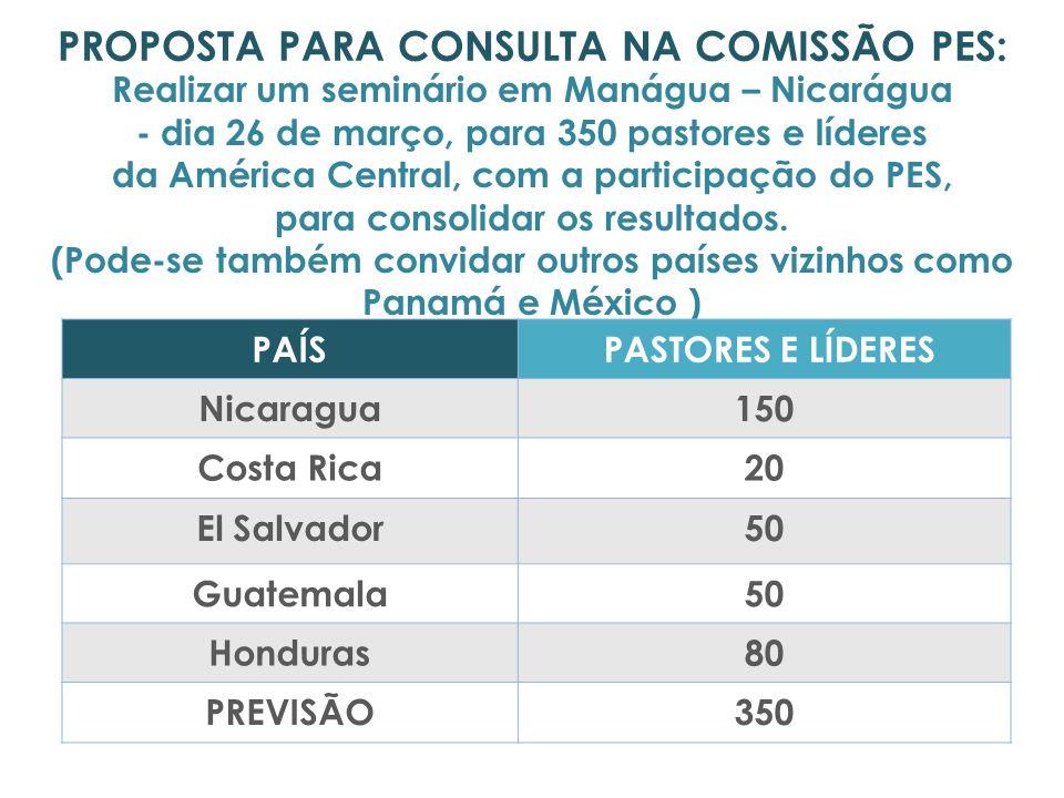 Realizar um seminário em Manágua – Nicarágua - dia 26 de março, para 350 pastores e líderes da América Central, com a participação do PES, para consol