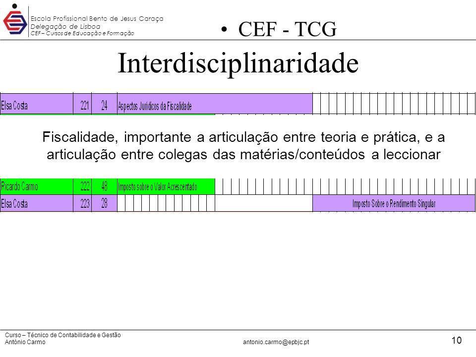 Curso – Técnico de Contabilidade e Gestão António Carmoantonio.carmo@epbjc.pt 10 Escola Profissional Bento de Jesus Caraça Delegação de Lisboa CEF – C