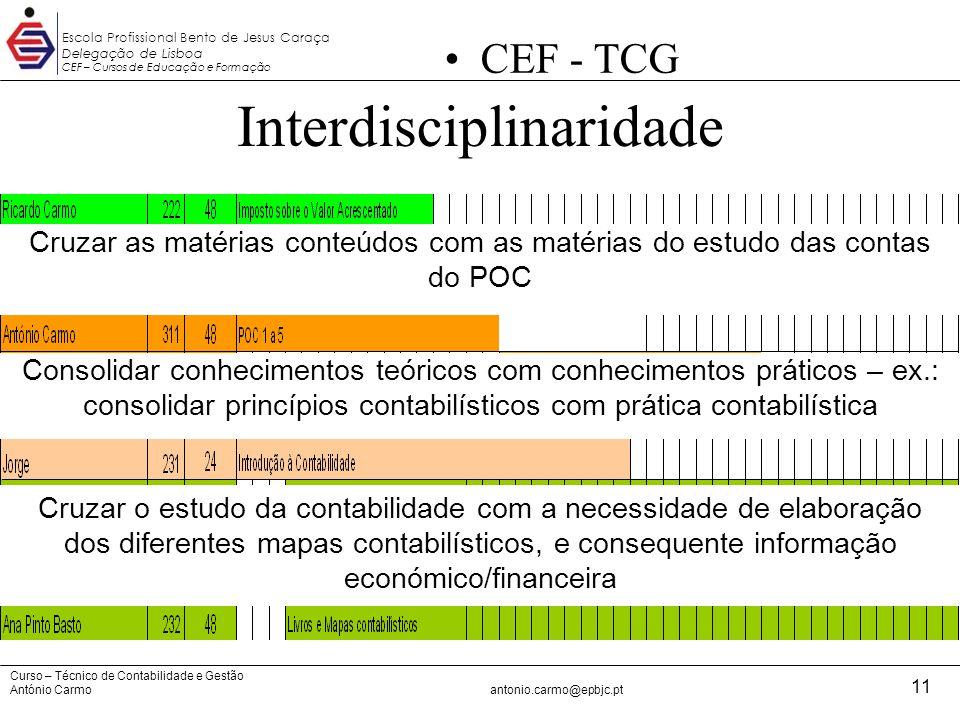 Curso – Técnico de Contabilidade e Gestão António Carmoantonio.carmo@epbjc.pt 11 Escola Profissional Bento de Jesus Caraça Delegação de Lisboa CEF – C