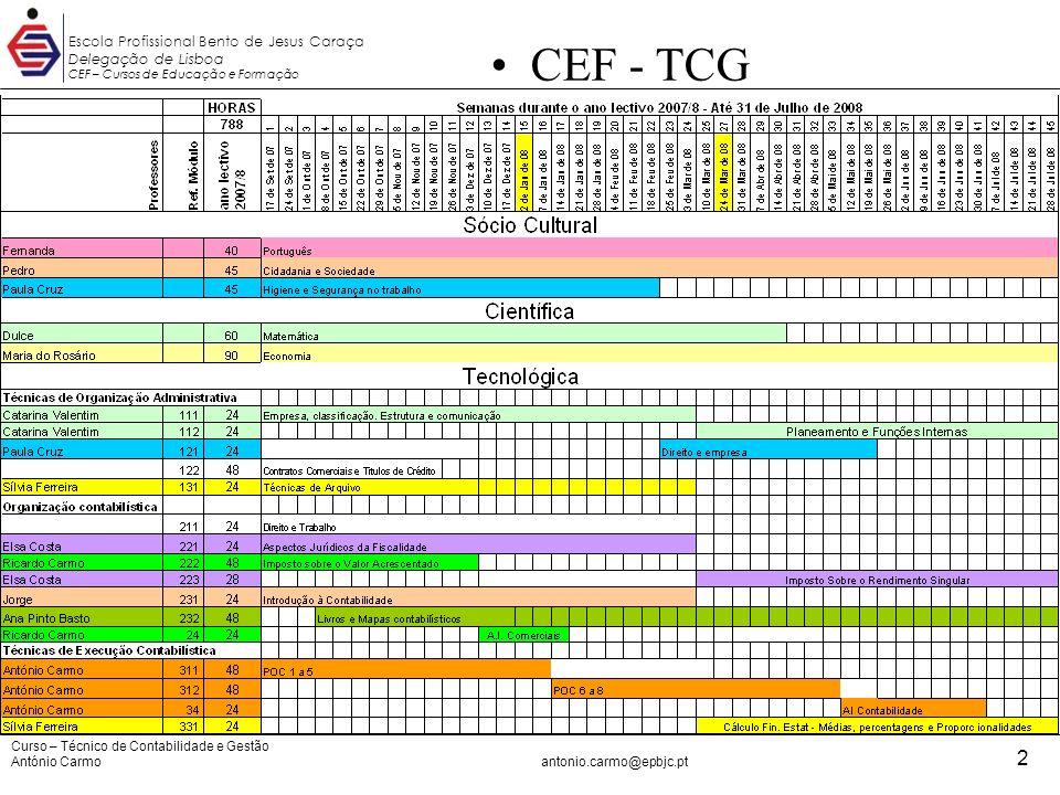 Curso – Técnico de Contabilidade e Gestão António Carmoantonio.carmo@epbjc.pt 2 Escola Profissional Bento de Jesus Caraça Delegação de Lisboa CEF – Cu