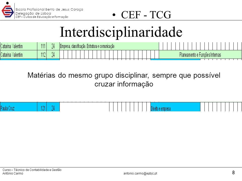 Curso – Técnico de Contabilidade e Gestão António Carmoantonio.carmo@epbjc.pt 8 Escola Profissional Bento de Jesus Caraça Delegação de Lisboa CEF – Cu