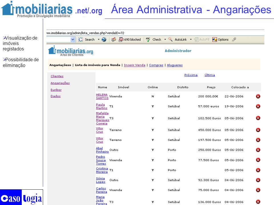 .net/.org Área Administrativa - Angariações Visualização de imóveis registados Possibilidade de eliminação