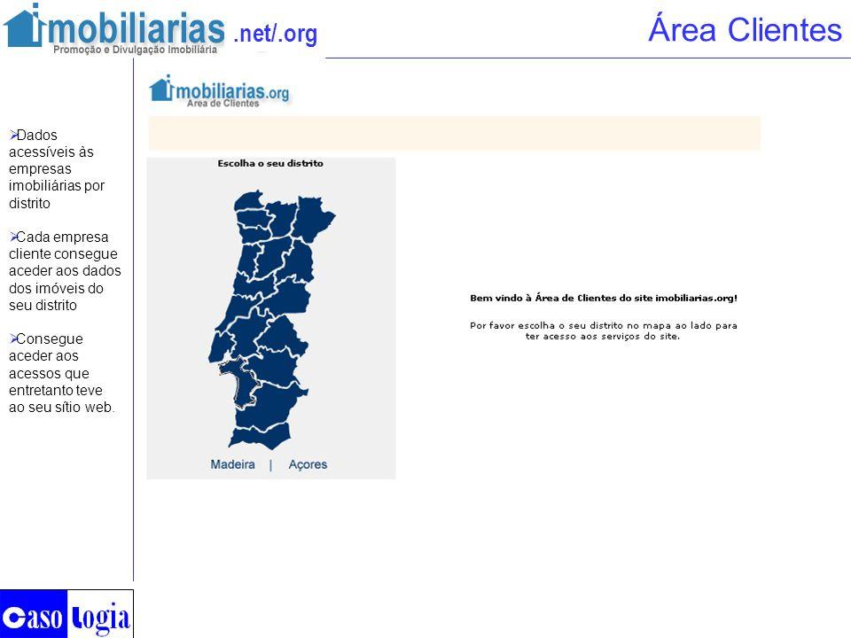 .net/.org Área Clientes Dados acessíveis às empresas imobiliárias por distrito Cada empresa cliente consegue aceder aos dados dos imóveis do seu distr