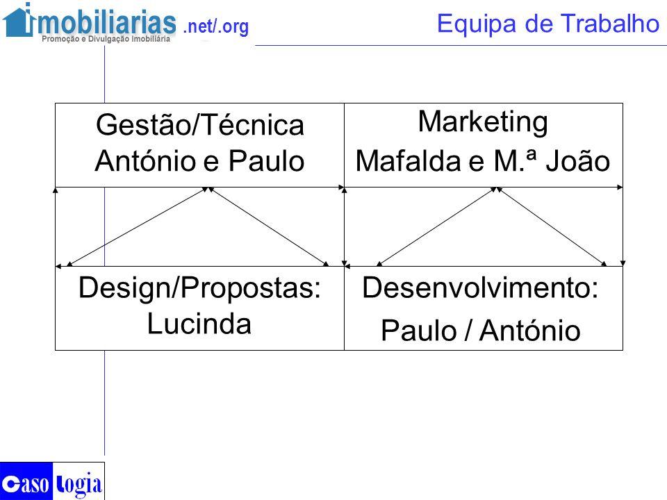 .net/.org Marketing Mafalda e M.ª João Gestão/Técnica António e Paulo Desenvolvimento: Paulo / António Design/Propostas: Lucinda Equipa de Trabalho