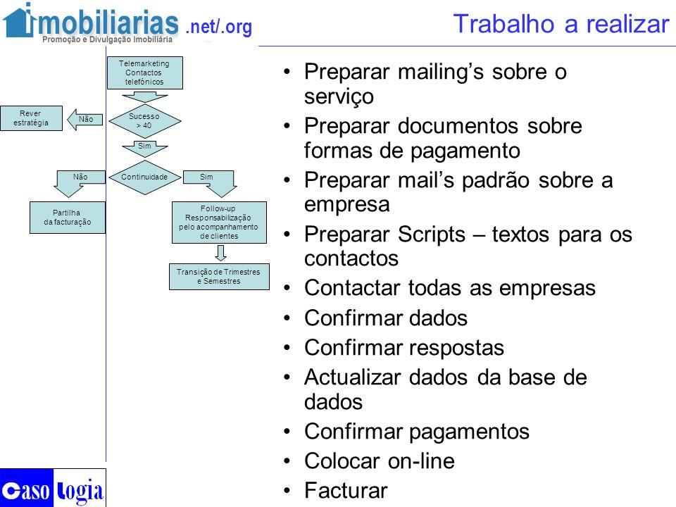 .net/.org Trabalho a realizar Preparar mailings sobre o serviço Preparar documentos sobre formas de pagamento Preparar mails padrão sobre a empresa Pr